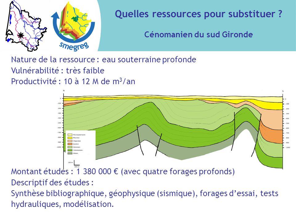 Quelles ressources pour substituer ? Cénomanien du sud Gironde Nature de la ressource : eau souterraine profonde Vulnérabilité : très faible Productiv