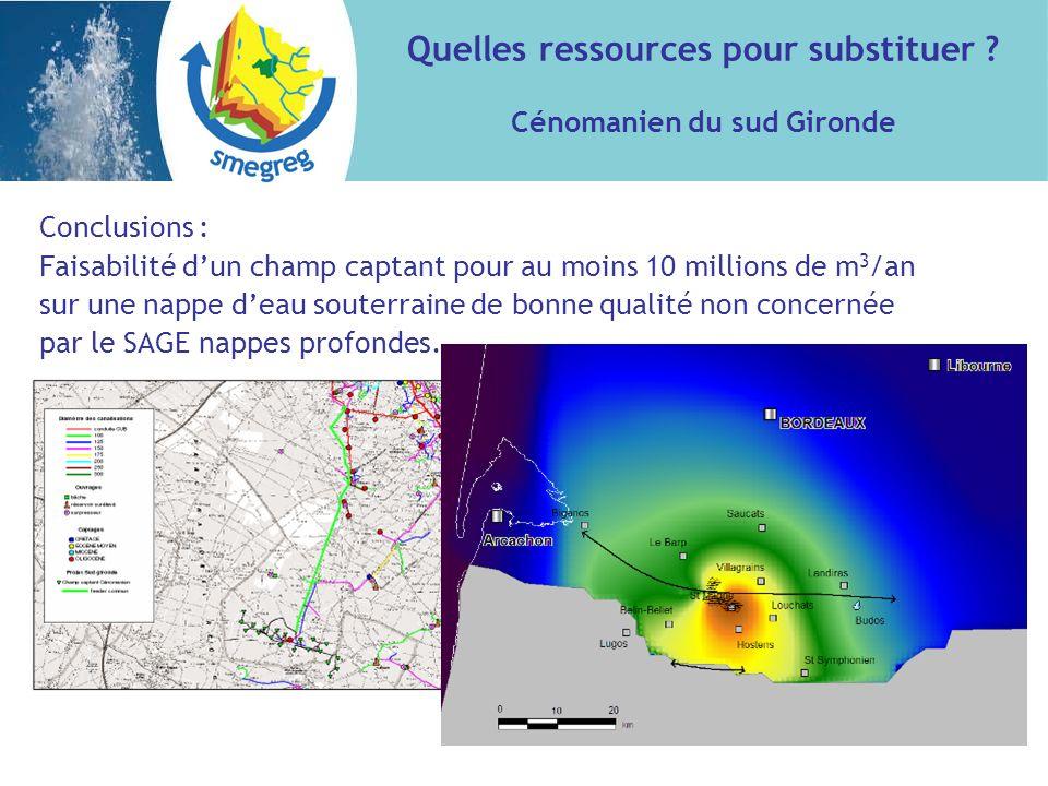 Conclusions : Faisabilité dun champ captant pour au moins 10 millions de m 3 /an sur une nappe deau souterraine de bonne qualité non concernée par le SAGE nappes profondes.