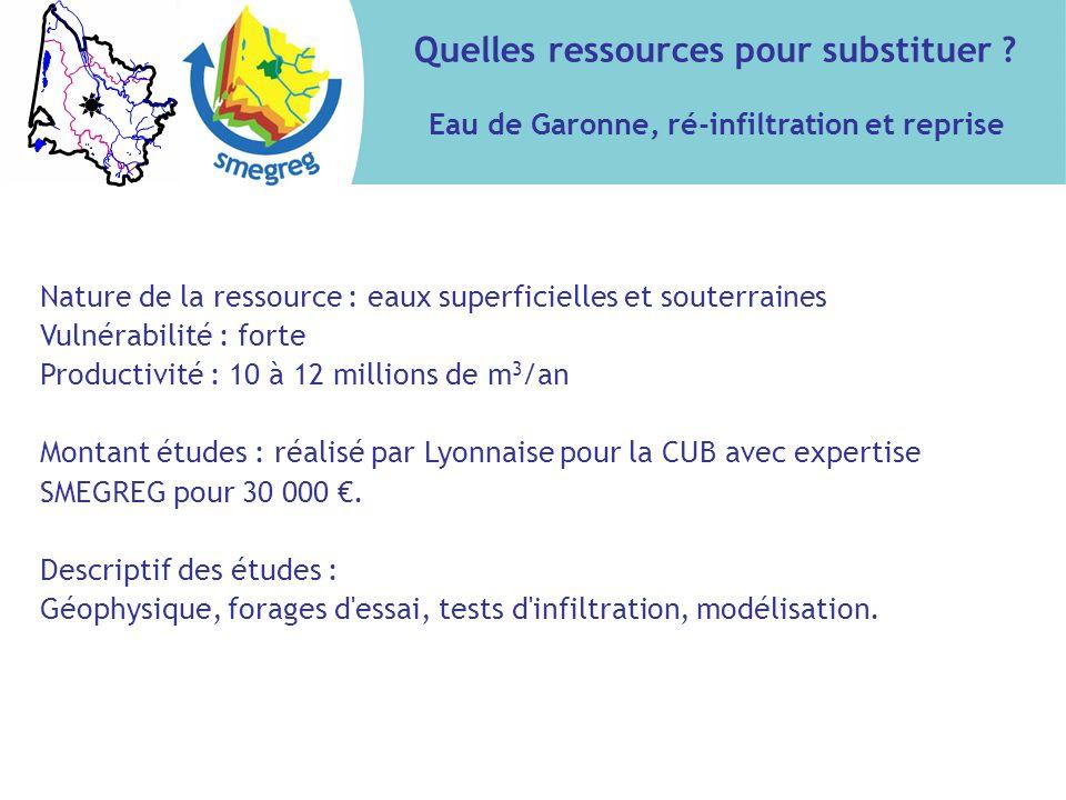 Quelles ressources pour substituer ? Eau de Garonne, ré-infiltration et reprise Nature de la ressource : eaux superficielles et souterraines Vulnérabi