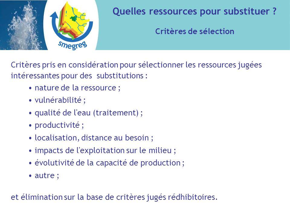 Critères pris en considération pour sélectionner les ressources jugées intéressantes pour des substitutions : nature de la ressource ; vulnérabilité ; qualité de l eau (traitement) ; productivité ; localisation, distance au besoin ; impacts de l exploitation sur le milieu ; évolutivité de la capacité de production ; autre ; et élimination sur la base de critères jugés rédhibitoires.