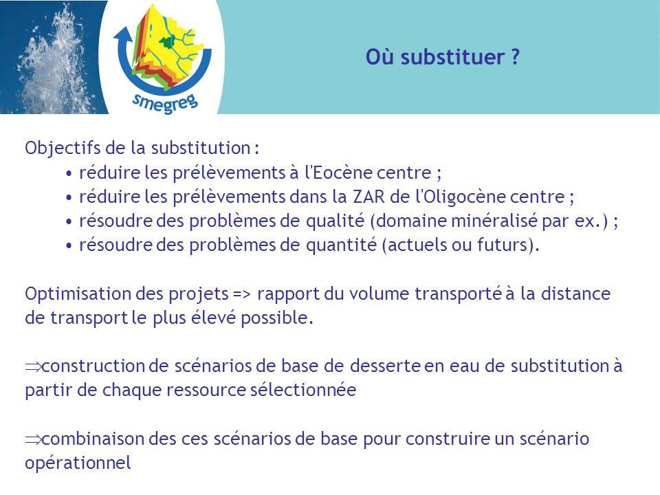 Objectifs de la substitution : réduire les prélèvements à l'Eocène centre ; réduire les prélèvements dans la ZAR de l'Oligocène centre ; résoudre des