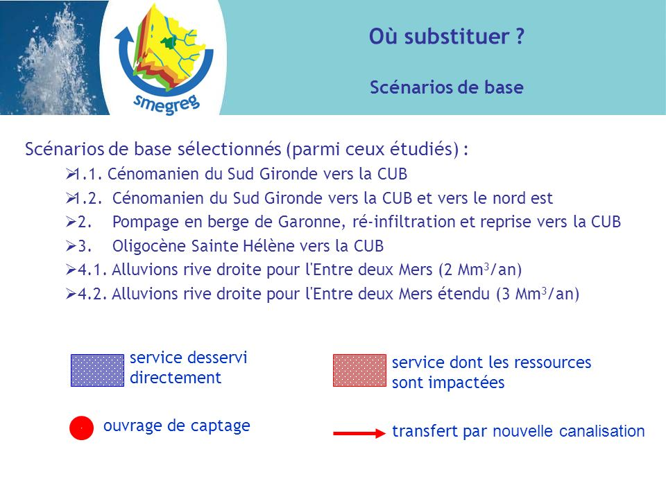 Scénarios de base sélectionnés (parmi ceux étudiés) : 1.1. Cénomanien du Sud Gironde vers la CUB 1.2. Cénomanien du Sud Gironde vers la CUB et vers le