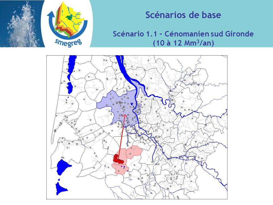 Scénarios de base Scénario 1.1 – Cénomanien sud Gironde (10 à 12 Mm 3 /an)