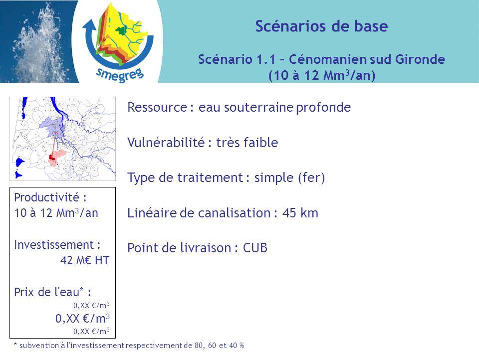 Scénarios de base Scénario 1.1 – Cénomanien sud Gironde (10 à 12 Mm 3 /an) Ressource : eau souterraine profonde Vulnérabilité : très faible Type de traitement : simple (fer) Linéaire de canalisation : 45 km Point de livraison : CUB Productivité : 10 à 12 Mm 3 /an Investissement : 42 M HT Prix de l eau* : 0,XX /m 3 * subvention à l investissement respectivement de 80, 60 et 40 %