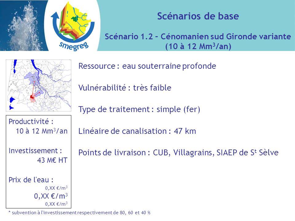 Scénarios de base Scénario 1.2 – Cénomanien sud Gironde variante (10 à 12 Mm 3 /an) Ressource : eau souterraine profonde Vulnérabilité : très faible Type de traitement : simple (fer) Linéaire de canalisation : 47 km Points de livraison : CUB, Villagrains, SIAEP de S t Sèlve Productivité : 10 à 12 Mm 3 /an Investissement : 43 M HT Prix de l eau : 0,XX /m 3 * subvention à l investissement respectivement de 80, 60 et 40 %