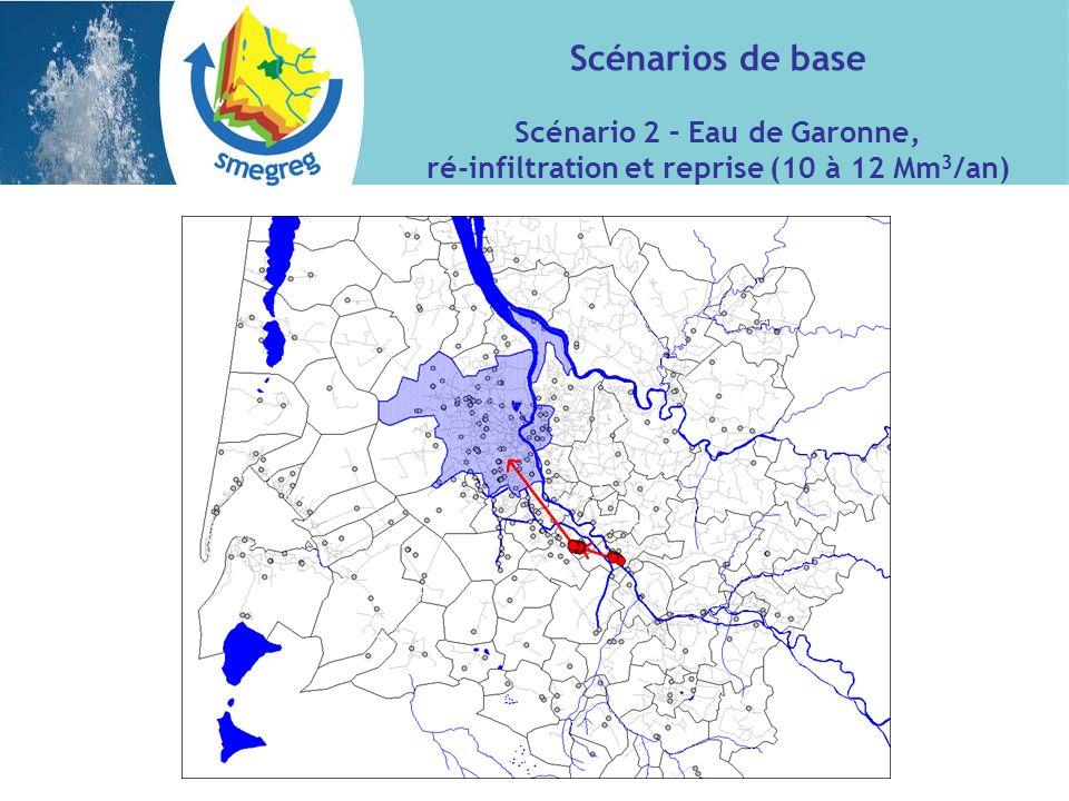 Scénarios de base Scénario 2 – Eau de Garonne, ré-infiltration et reprise (10 à 12 Mm 3 /an)