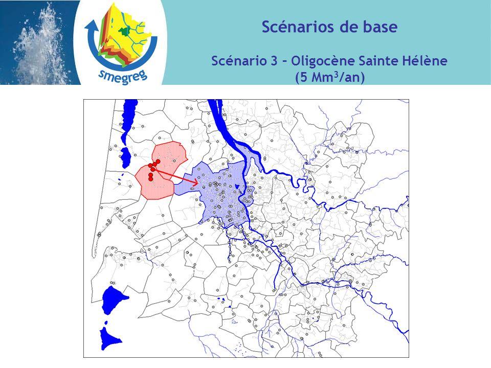Scénarios de base Scénario 3 – Oligocène Sainte Hélène (5 Mm 3 /an)