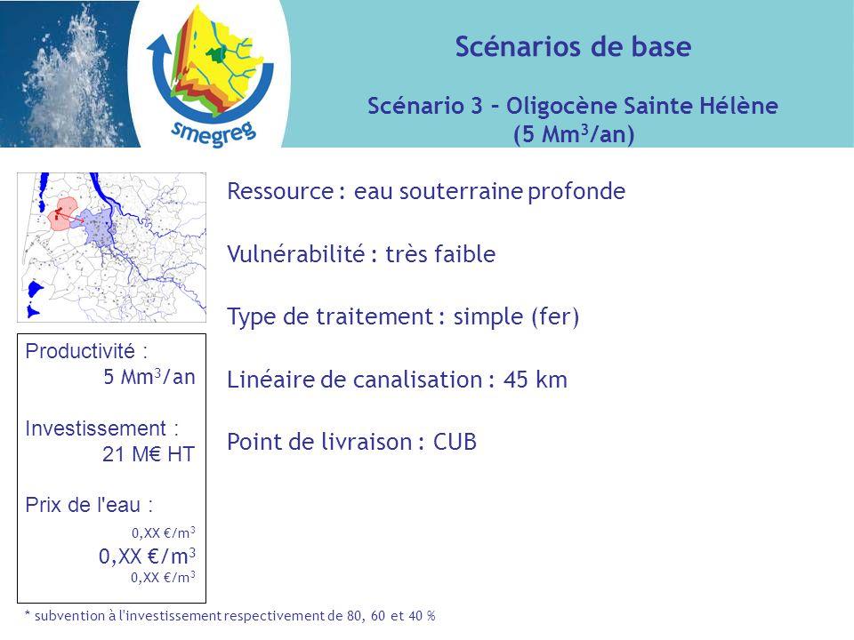 Scénarios de base Scénario 3 – Oligocène Sainte Hélène (5 Mm 3 /an) Ressource : eau souterraine profonde Vulnérabilité : très faible Type de traitemen