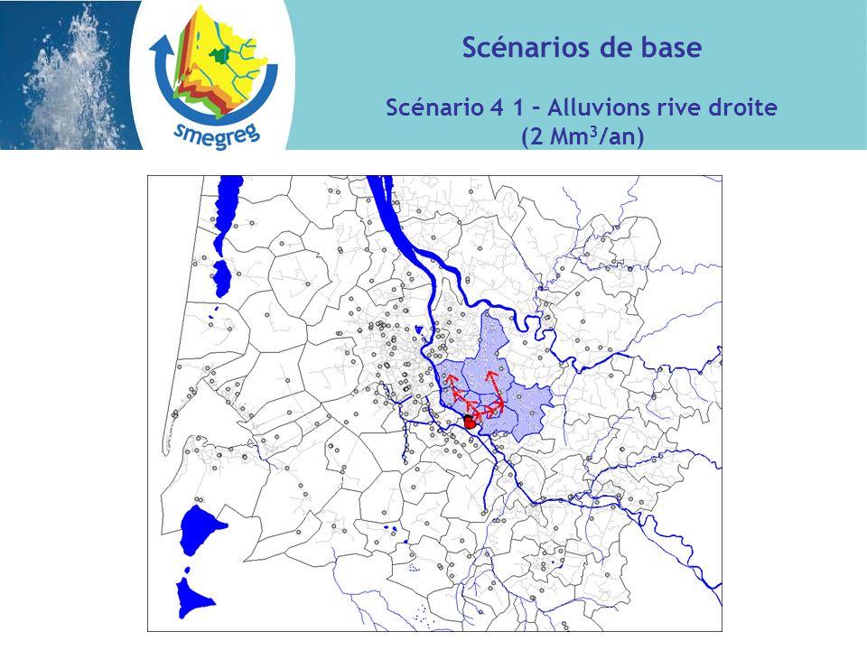 Scénarios de base Scénario 4 1 – Alluvions rive droite (2 Mm 3 /an)