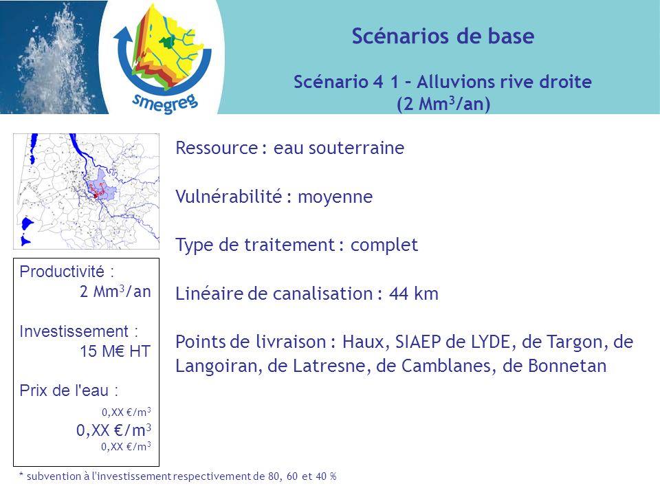 Scénarios de base Scénario 4 1 – Alluvions rive droite (2 Mm 3 /an) Ressource : eau souterraine Vulnérabilité : moyenne Type de traitement : complet L