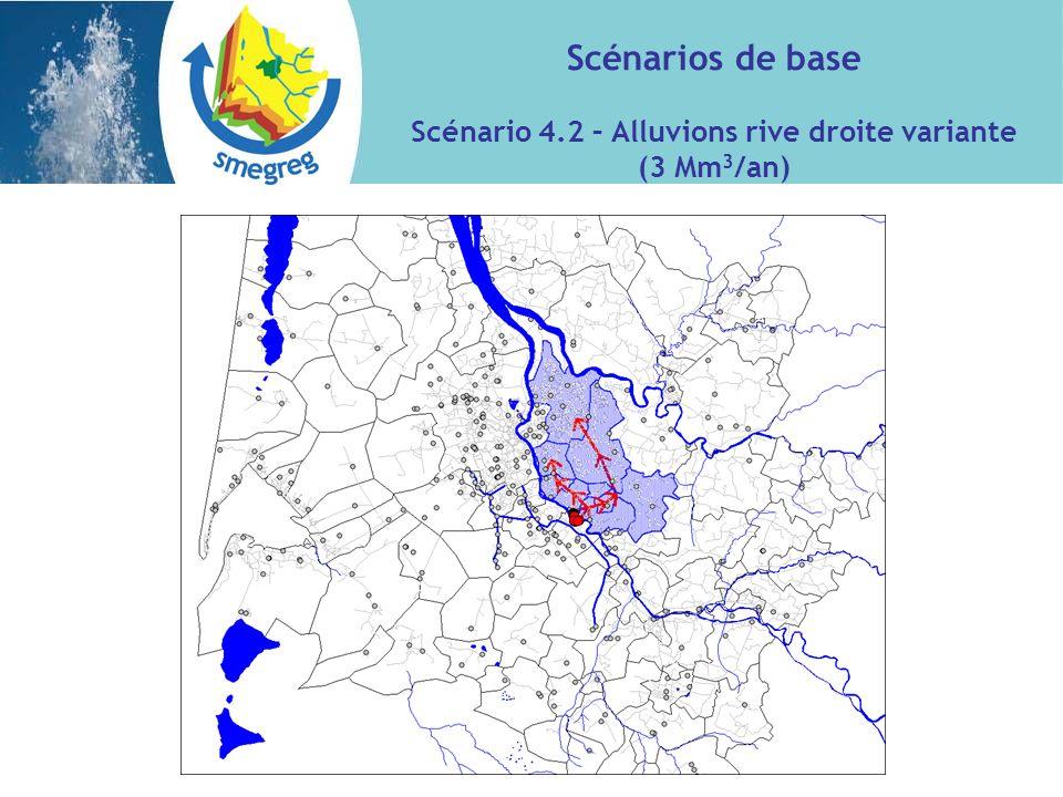 Scénarios de base Scénario 4.2 – Alluvions rive droite variante (3 Mm 3 /an)