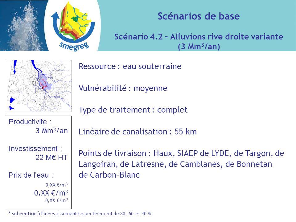 Scénarios de base Scénario 4.2 – Alluvions rive droite variante (3 Mm 3 /an) Ressource : eau souterraine Vulnérabilité : moyenne Type de traitement :