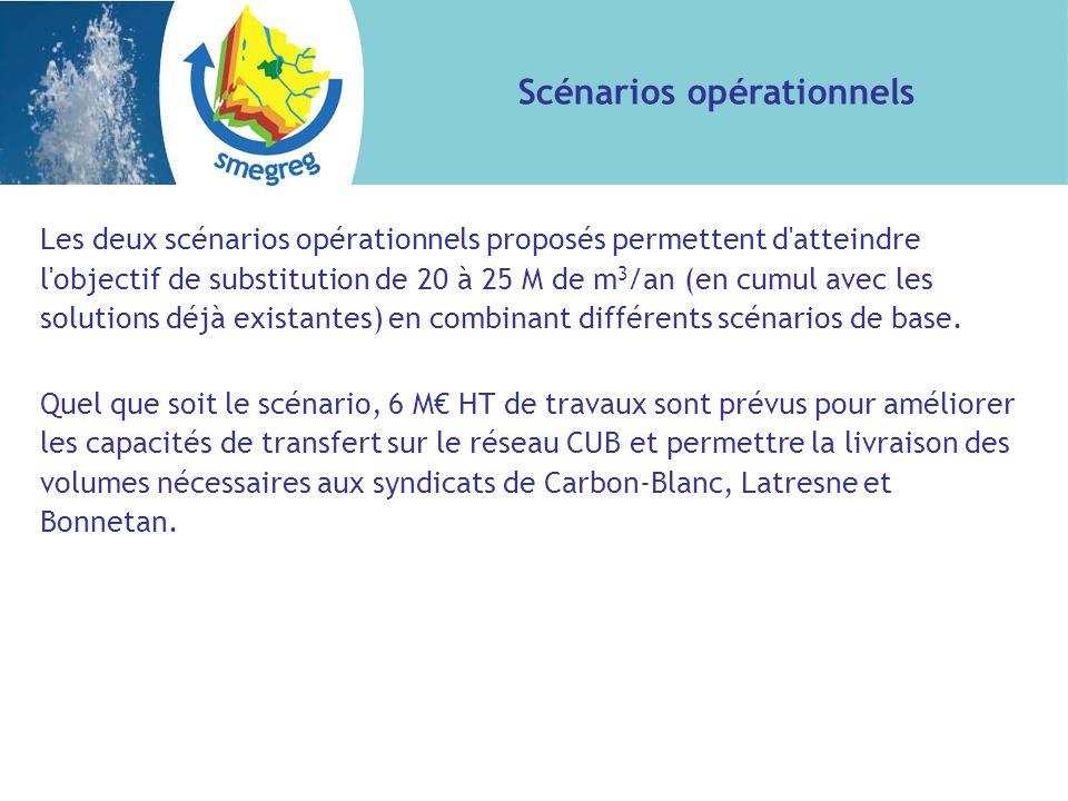 Les deux scénarios opérationnels proposés permettent d atteindre l objectif de substitution de 20 à 25 M de m 3 /an (en cumul avec les solutions déjà existantes) en combinant différents scénarios de base.
