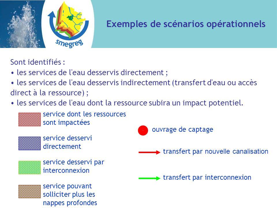 Sont identifiés : les services de l eau desservis directement ; les services de l eau desservis indirectement (transfert d eau ou accès direct à la ressource) ; les services de l eau dont la ressource subira un impact potentiel.