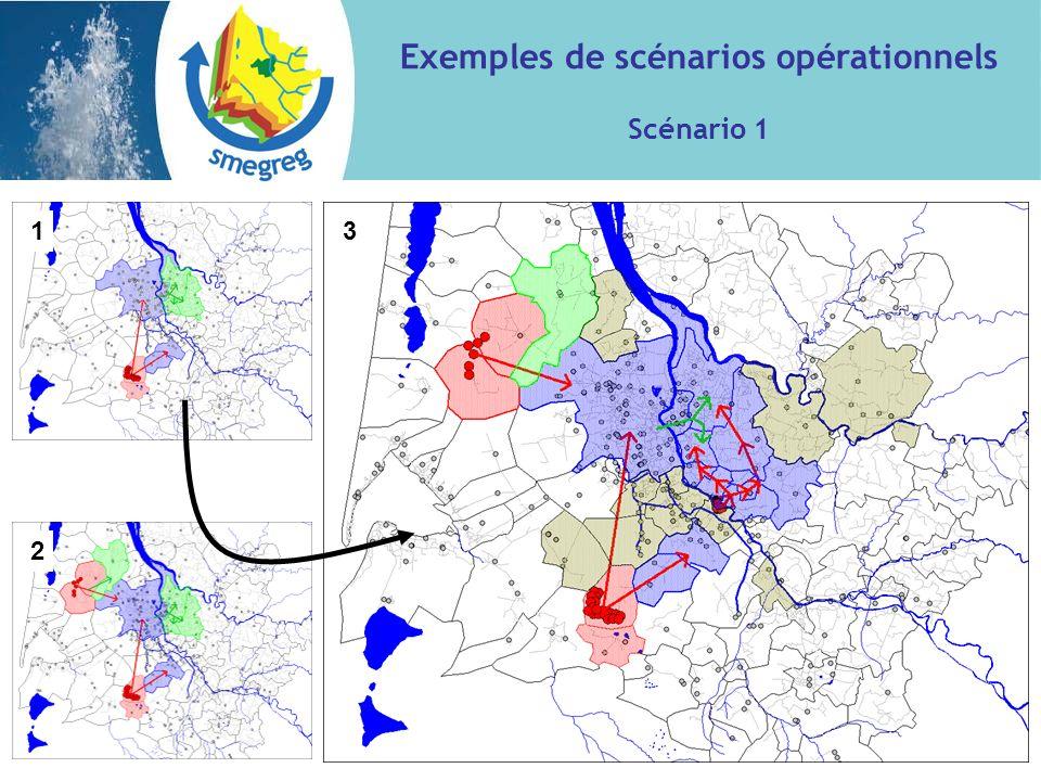 Exemples de scénarios opérationnels Scénario 1 13 2