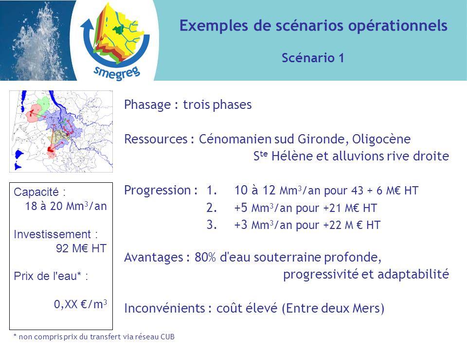 Phasage : trois phases Ressources : Cénomanien sud Gironde, Oligocène S te Hélène et alluvions rive droite Progression : 1. 10 à 12 Mm 3 /an pour 43 +