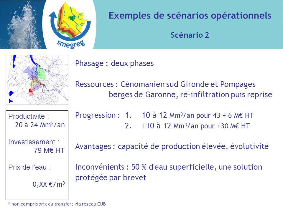 Phasage : deux phases Ressources : Cénomanien sud Gironde et Pompages berges de Garonne, ré-infiltration puis reprise Progression : 1.
