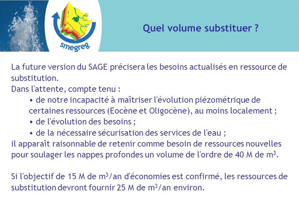 La future version du SAGE précisera les besoins actualisés en ressource de substitution. Dans l'attente, compte tenu : de notre incapacité à maîtriser