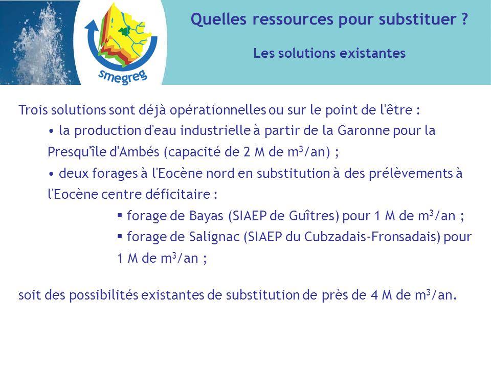 Trois solutions sont déjà opérationnelles ou sur le point de l être : la production d eau industrielle à partir de la Garonne pour la Presqu île d Ambés (capacité de 2 M de m 3 /an) ; deux forages à l Eocène nord en substitution à des prélèvements à l Eocène centre déficitaire : forage de Bayas (SIAEP de Guîtres) pour 1 M de m 3 /an ; forage de Salignac (SIAEP du Cubzadais-Fronsadais) pour 1 M de m 3 /an ; soit des possibilités existantes de substitution de près de 4 M de m 3 /an.