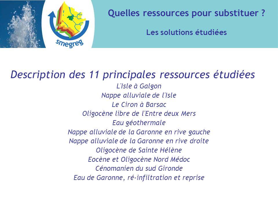 Description des 11 principales ressources étudiées L'Isle à Galgon Nappe alluviale de l'Isle Le Ciron à Barsac Oligocène libre de l'Entre deux Mers Ea