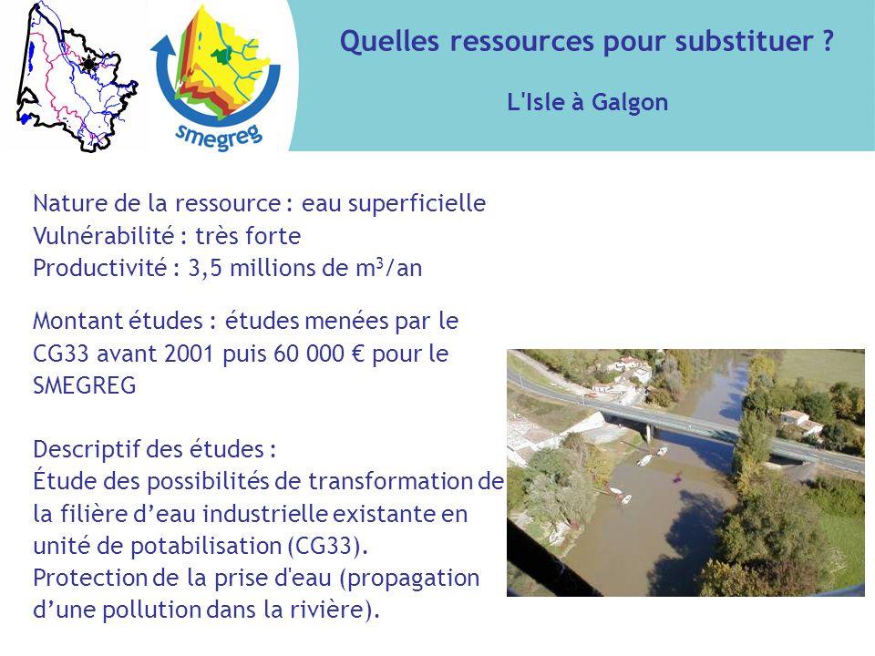 Nature de la ressource : eau superficielle Vulnérabilité : très forte Productivité : 3,5 millions de m 3 /an Quelles ressources pour substituer ? L'Is