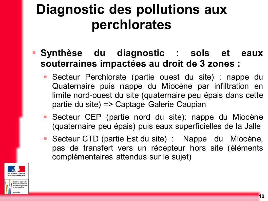10 Diagnostic des pollutions aux perchlorates Synthèse du diagnostic : sols et eaux souterraines impactées au droit de 3 zones : Secteur Perchlorate (