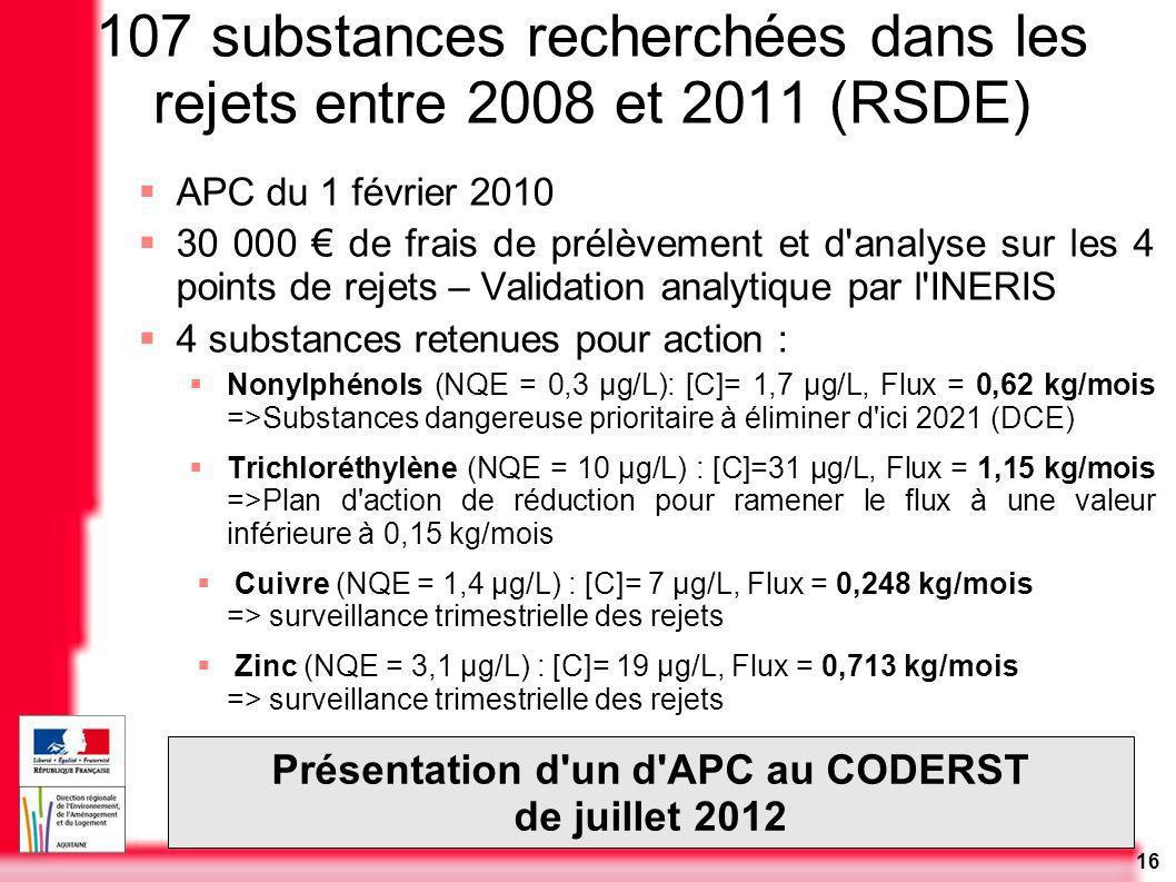 16 107 substances recherchées dans les rejets entre 2008 et 2011 (RSDE) APC du 1 février 2010 30 000 de frais de prélèvement et d'analyse sur les 4 po