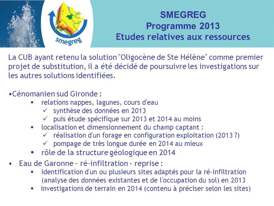 SMEGREG Programme 2013 Etudes relatives aux ressources La CUB ayant retenu la solution Oligocène de Ste Hélène comme premier projet de substitution, il a été décidé de poursuivre les investigations sur les autres solutions identifiées.