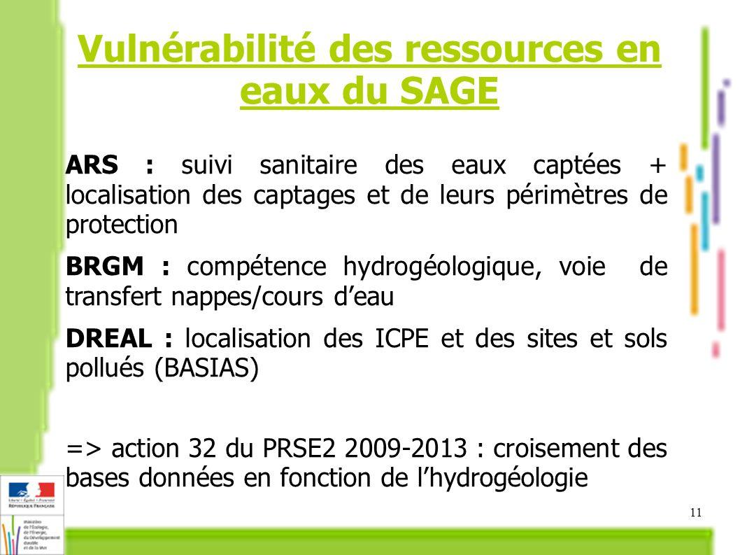 11 Vulnérabilité des ressources en eaux du SAGE ARS : suivi sanitaire des eaux captées + localisation des captages et de leurs périmètres de protection BRGM : compétence hydrogéologique, voie de transfert nappes/cours deau DREAL : localisation des ICPE et des sites et sols pollués (BASIAS) => action 32 du PRSE2 2009-2013 : croisement des bases données en fonction de lhydrogéologie