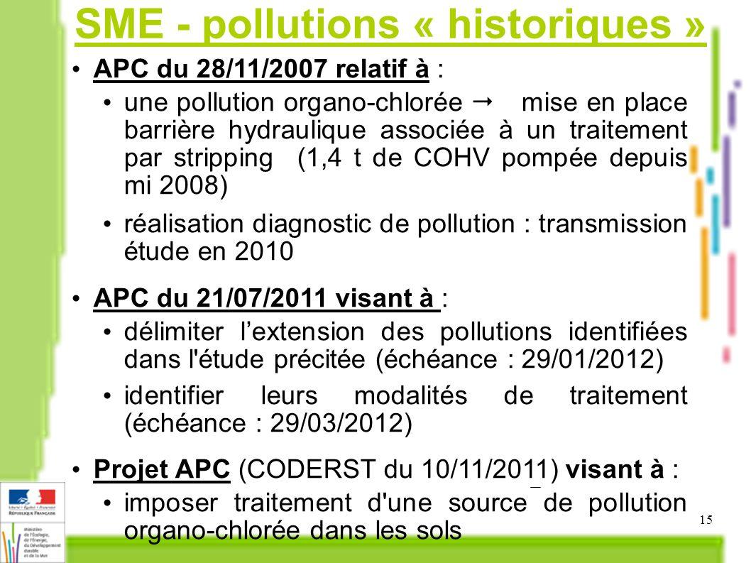 15 SME - pollutions « historiques » APC du 28/11/2007 relatif à : une pollution organo-chlorée mise en place barrière hydraulique associée à un traitement par stripping (1,4 t de COHV pompée depuis mi 2008) réalisation diagnostic de pollution : transmission étude en 2010 APC du 21/07/2011 visant à : délimiter lextension des pollutions identifiées dans l étude précitée (échéance : 29/01/2012) identifier leurs modalités de traitement (échéance : 29/03/2012) Projet APC (CODERST du 10/11/2011) visant à : imposer traitement d une source de pollution organo-chlorée dans les sols