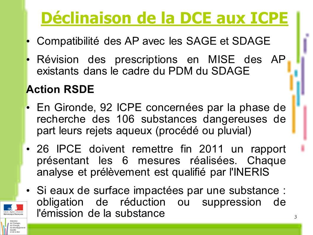 3 Compatibilité des AP avec les SAGE et SDAGE Révision des prescriptions en MISE des AP existants dans le cadre du PDM du SDAGE Action RSDE En Gironde, 92 ICPE concernées par la phase de recherche des 106 substances dangereuses de part leurs rejets aqueux (procédé ou pluvial) 26 IPCE doivent remettre fin 2011 un rapport présentant les 6 mesures réalisées.