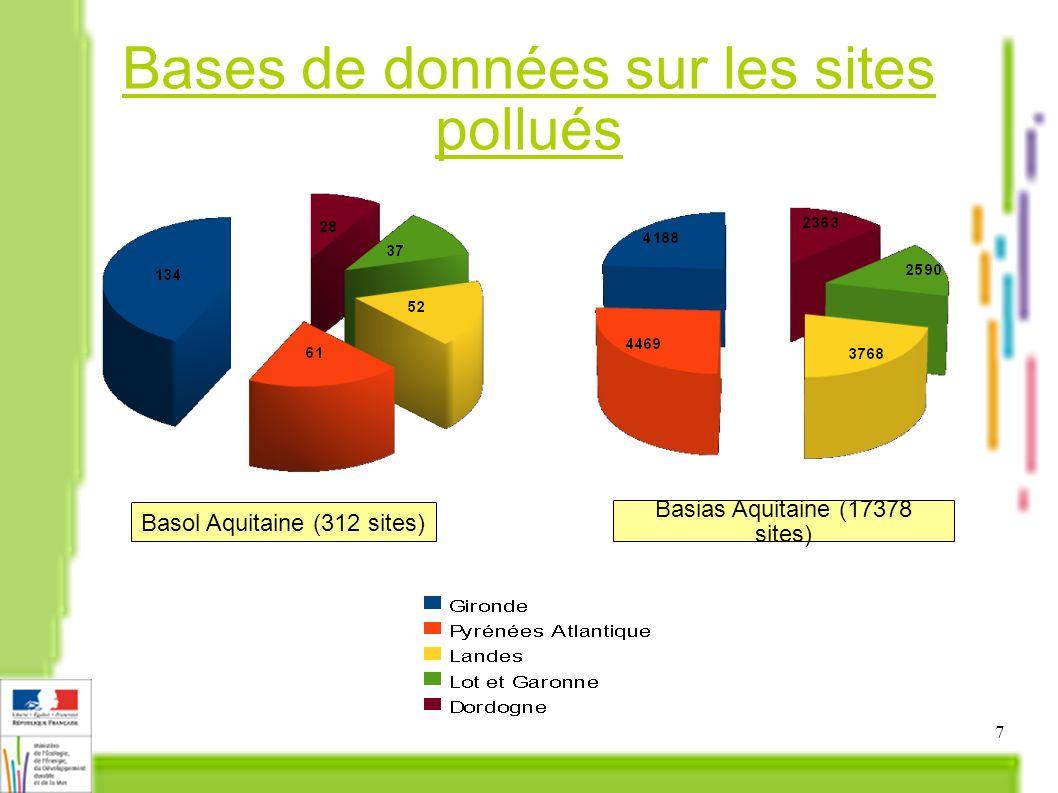 7 Bases de données sur les sites pollués Basol Aquitaine (312 sites) Basias Aquitaine (17378 sites)