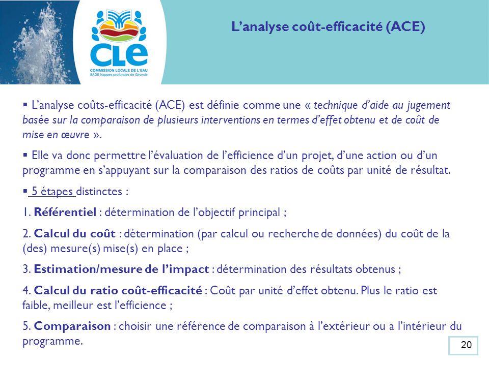 Lanalyse coût-efficacité (ACE) Lanalyse coûts-efficacité (ACE) est définie comme une « technique daide au jugement basée sur la comparaison de plusieurs interventions en termes deffet obtenu et de coût de mise en œuvre ».