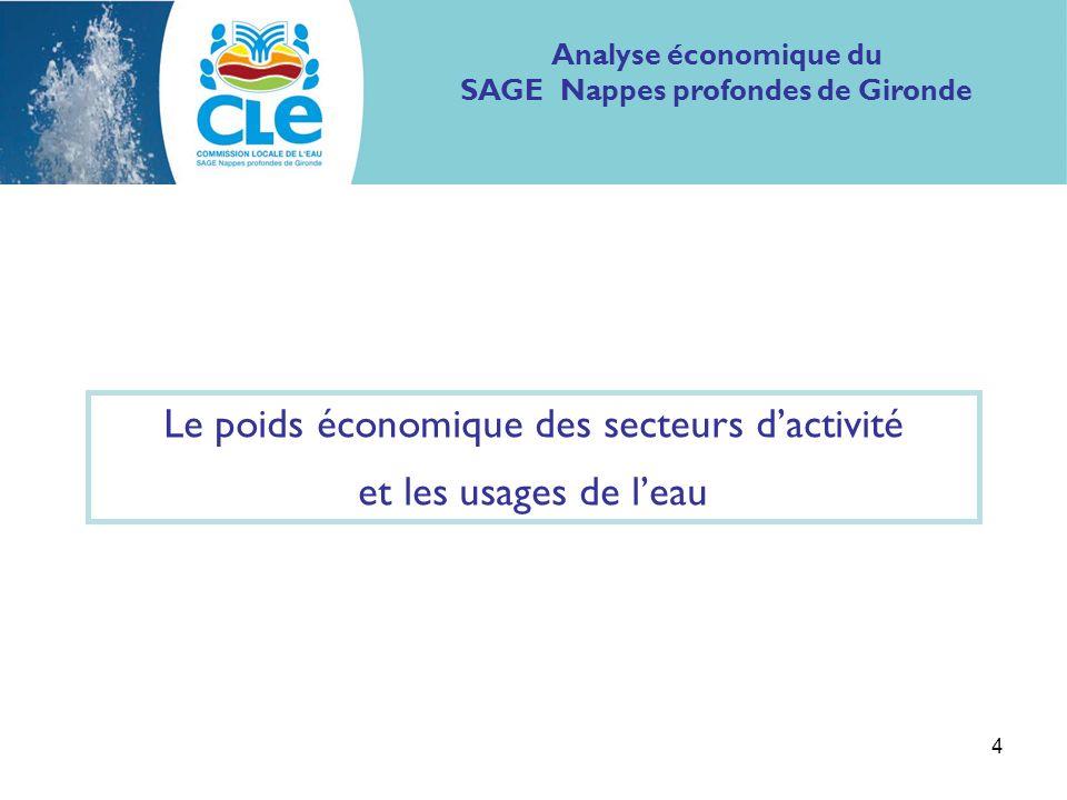 Le poids économique des secteurs dactivité et les usages de leau Objectif : montrer le poids du département au sein de la région, et caractériser les secteurs dactivité en fonction du nombre demployés et de la valeur ajoutée brute quils dégagent.