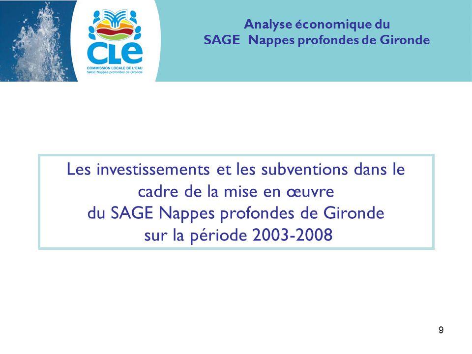 9 Analyse économique du SAGE Nappes profondes de Gironde Les investissements et les subventions dans le cadre de la mise en œuvre du SAGE Nappes profondes de Gironde sur la période 2003-2008