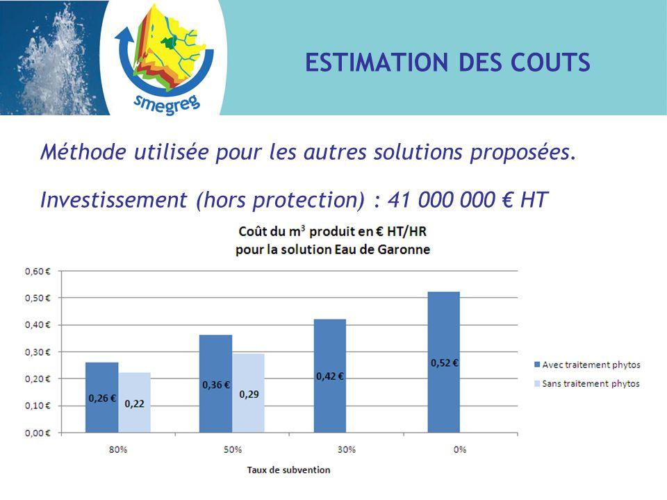 ESTIMATION DES COUTS Méthode utilisée pour les autres solutions proposées. Investissement (hors protection) : 41 000 000 HT