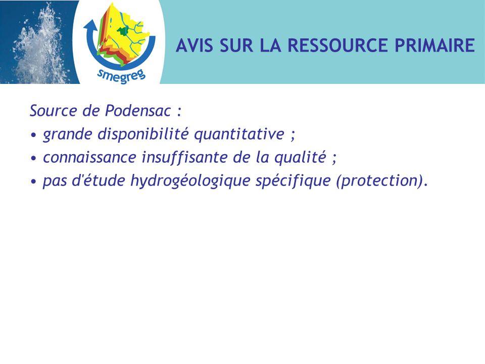 AVIS SUR LA RESSOURCE PRIMAIRE Source de Podensac : grande disponibilité quantitative ; connaissance insuffisante de la qualité ; pas d'étude hydrogéo
