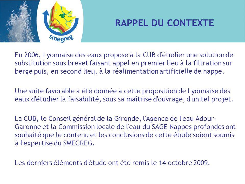 RAPPEL DU CONTEXTE En 2006, Lyonnaise des eaux propose à la CUB d'étudier une solution de substitution sous brevet faisant appel en premier lieu à la