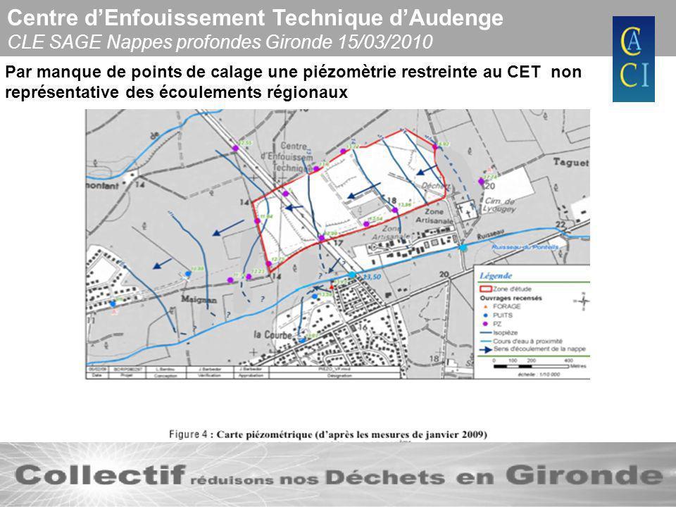 Centre dEnfouissement Technique dAudenge CLE SAGE Nappes profondes Gironde 15/03/2010 Par manque de points de calage une piézomètrie restreinte au CET