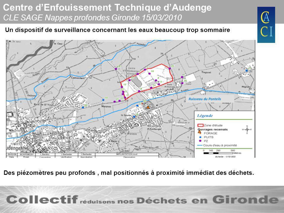 Centre dEnfouissement Technique dAudenge CLE SAGE Nappes profondes Gironde 15/03/2010 Un dispositif de surveillance concernant les eaux beaucoup trop