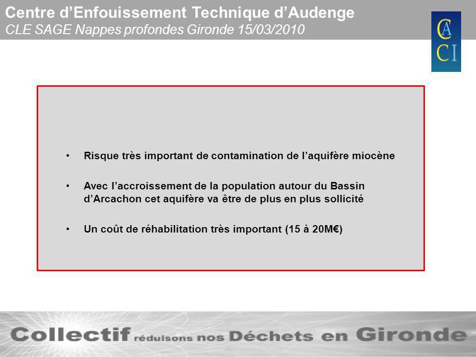Centre dEnfouissement Technique dAudenge CLE SAGE Nappes profondes Gironde 15/03/2010 Risque très important de contamination de laquifère miocène Avec
