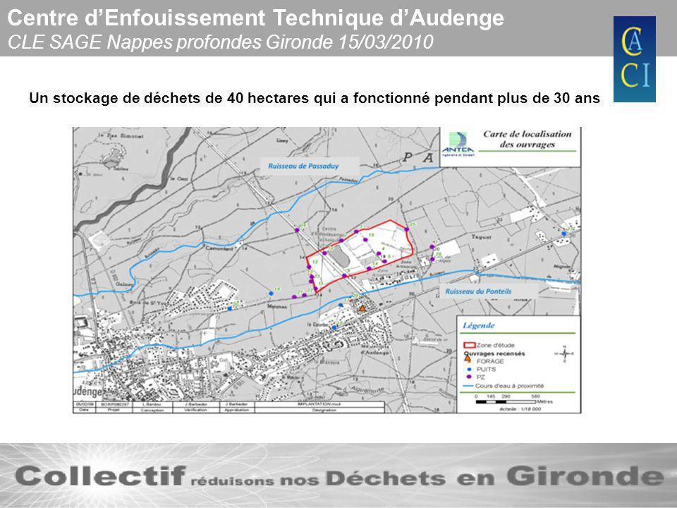 Centre dEnfouissement Technique dAudenge CLE SAGE Nappes profondes Gironde 15/03/2010 Un stockage de déchets de 40 hectares qui a fonctionné pendant p