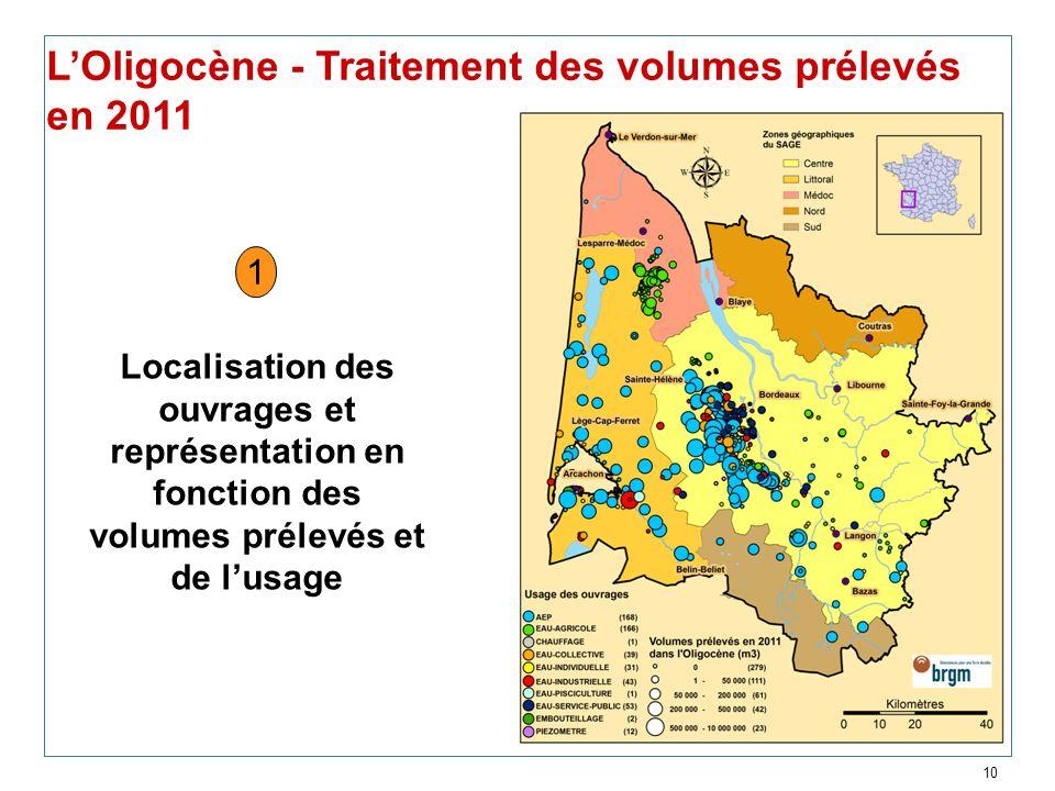 10 LOligocène - Traitement des volumes prélevés en 2011 1 Localisation des ouvrages et représentation en fonction des volumes prélevés et de lusage