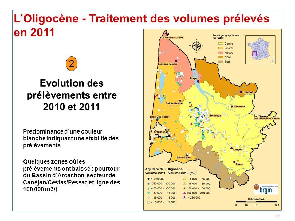 11 LOligocène - Traitement des volumes prélevés en 2011 2 Evolution des prélèvements entre 2010 et 2011 Prédominance dune couleur blanche indiquant un