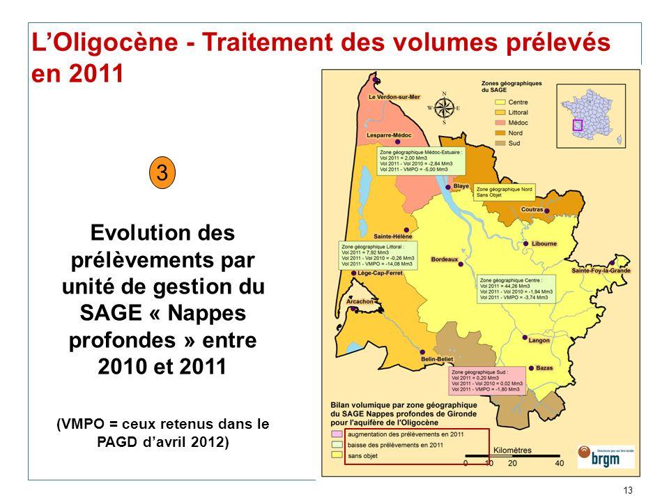 13 LOligocène - Traitement des volumes prélevés en 2011 3 Evolution des prélèvements par unité de gestion du SAGE « Nappes profondes » entre 2010 et 2