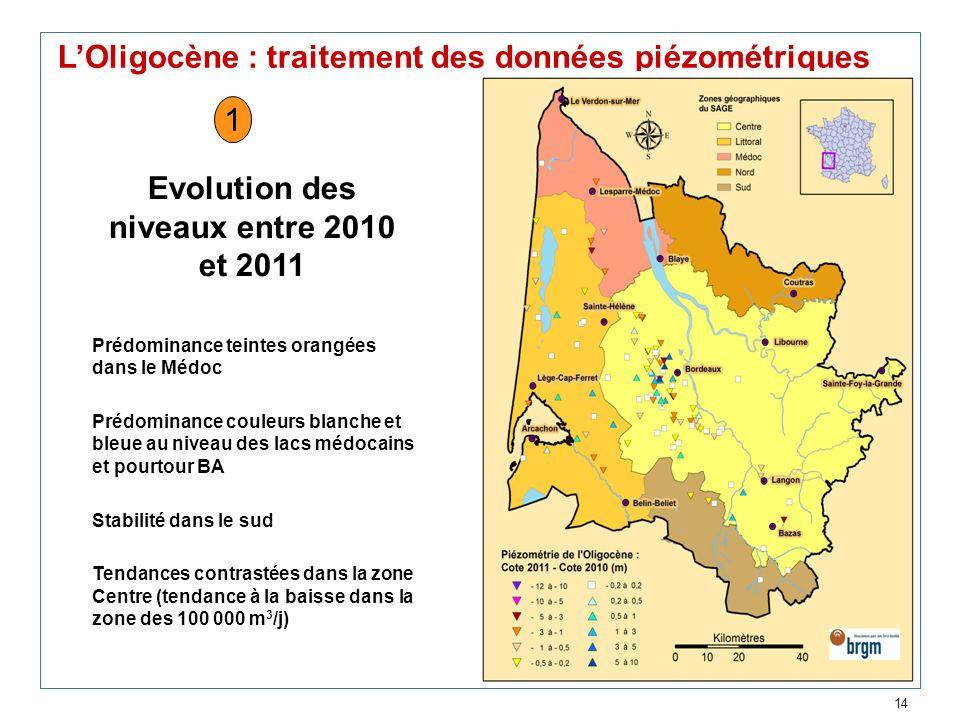 14 LOligocène : traitement des données piézométriques Evolution des niveaux entre 2010 et 2011 Prédominance teintes orangées dans le Médoc Prédominanc