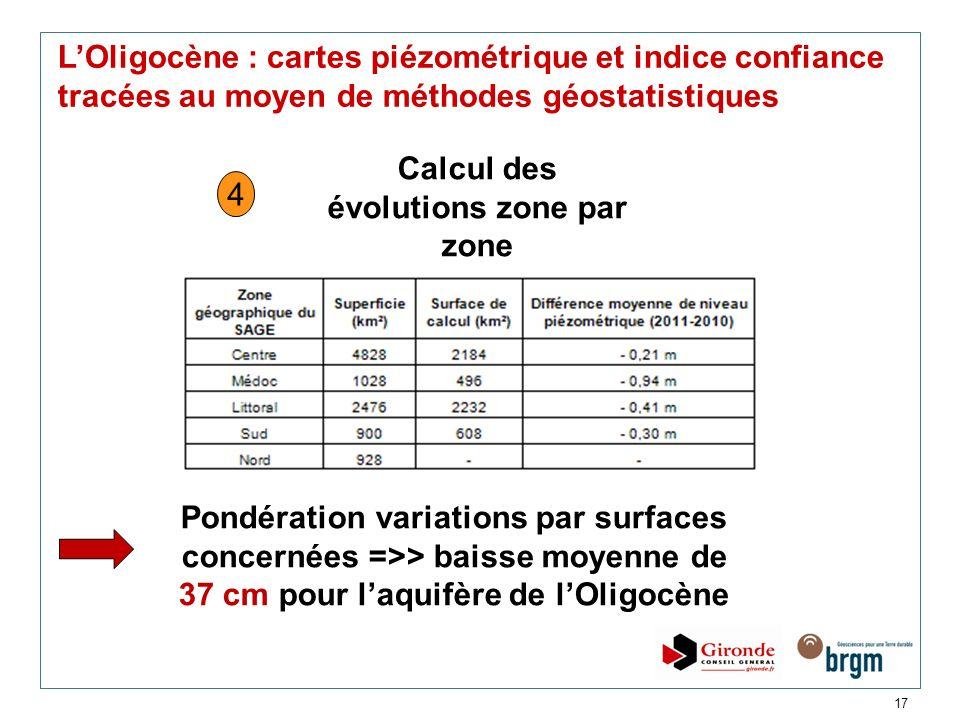 17 LOligocène : cartes piézométrique et indice confiance tracées au moyen de méthodes géostatistiques 4 Calcul des évolutions zone par zone Pondératio
