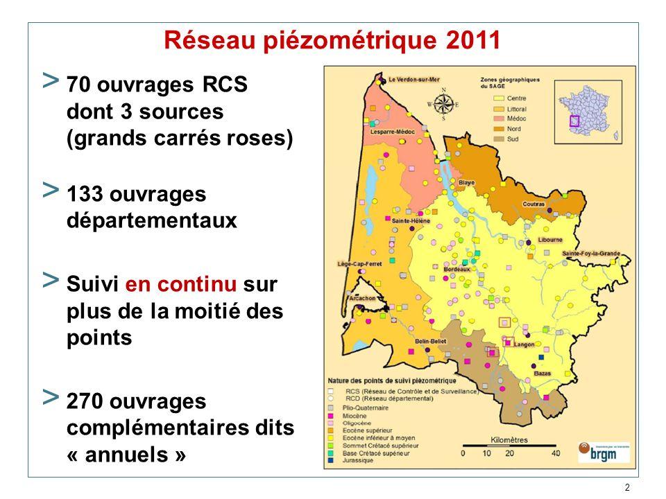 2 Réseau piézométrique 2011 > 70 ouvrages RCS dont 3 sources (grands carrés roses) > 133 ouvrages départementaux > Suivi en continu sur plus de la moi