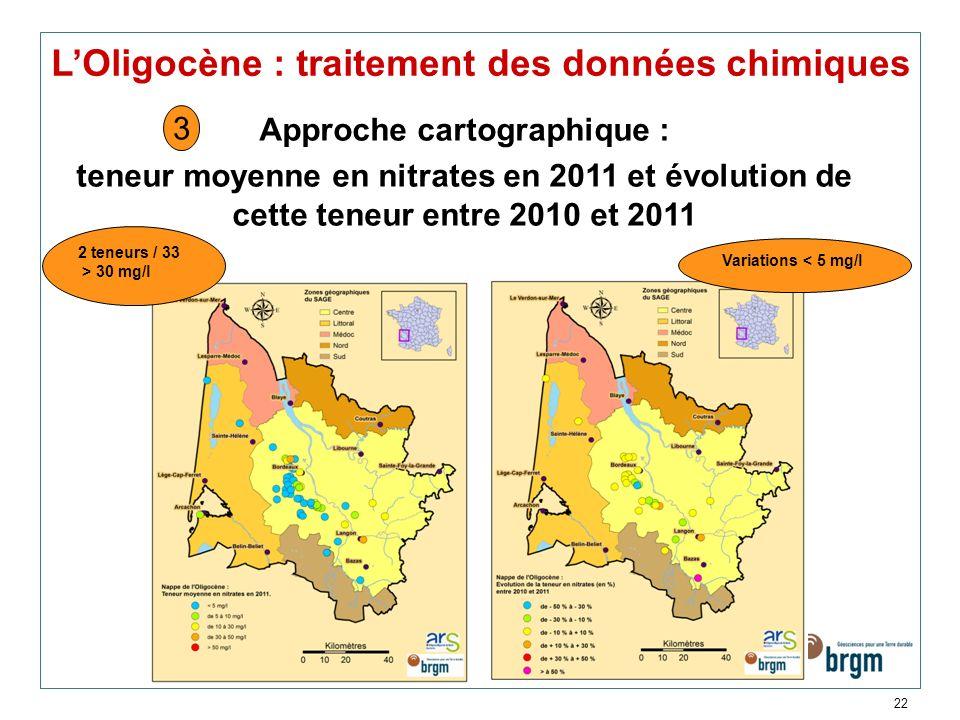 22 LOligocène : traitement des données chimiques Approche cartographique : teneur moyenne en nitrates en 2011 et évolution de cette teneur entre 2010