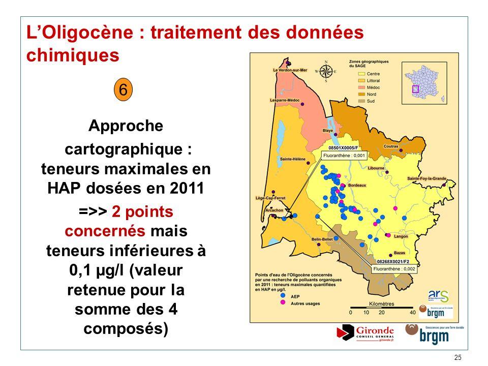 25 LOligocène : traitement des données chimiques 6 Approche cartographique : teneurs maximales en HAP dosées en 2011 =>> 2 points concernés mais teneu